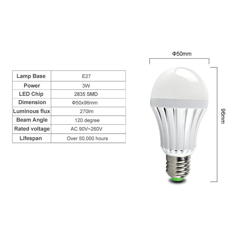3w 5w De Lumiere Batterie E27 Secours 4w Led Ampoule Douille ZTkiXuOP