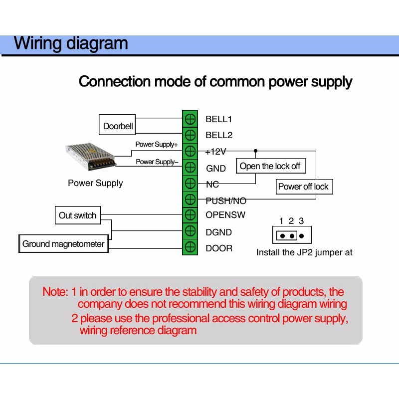 keys can access control wiring diagram data
