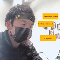 Visiera Shield trasparente anti-spruzzo antipolvere Proteggi maschera facciale covid-19