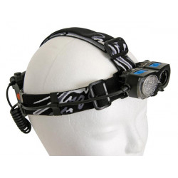 Led headlamp high power cree xlamp led & r g b led